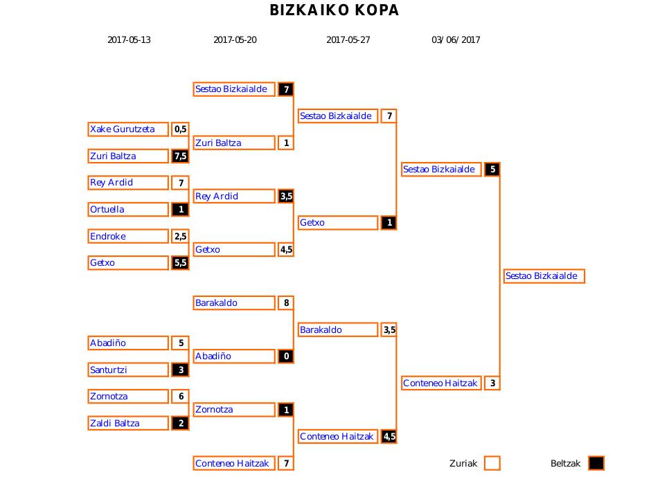 kopa2017