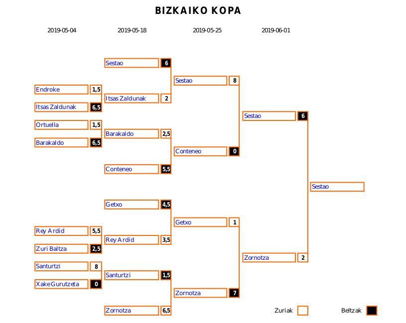 kopa2019